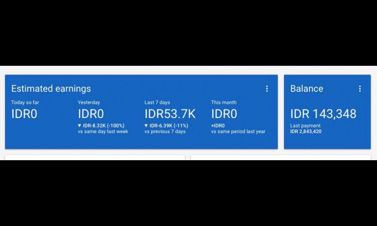 Akun AdSense IDR Non-Hosted, sudah PO!
