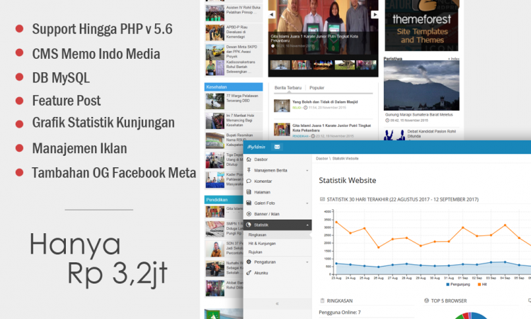 Website Portal Berita Full Fitur PHP Native