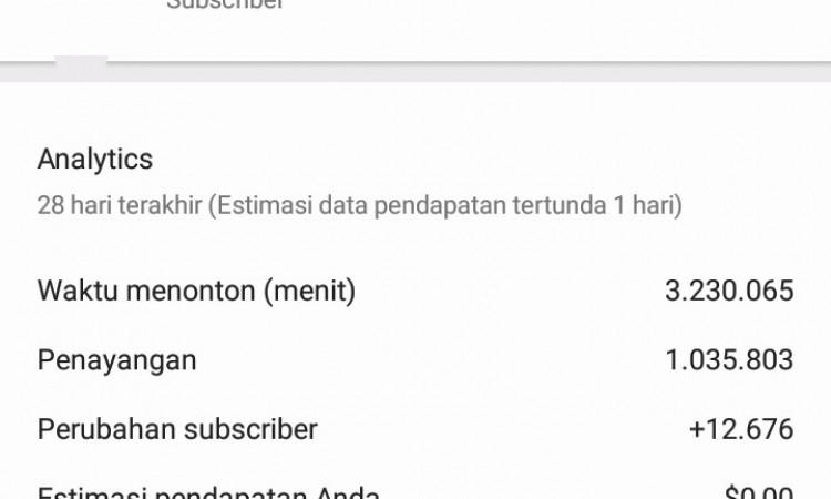 Channel Youtube tahun 2016