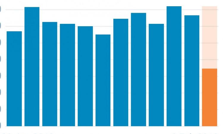 Jual Web Jualan Berpenghasilan Ratusan Juta Per Bulan