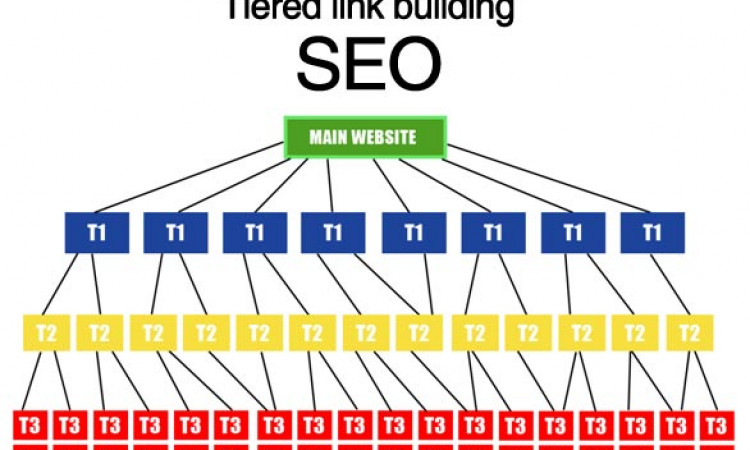 Jasa Backlink 3 Tier Murah