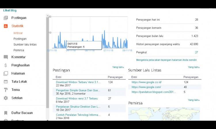 Jual Blog +  Adsense Hosted