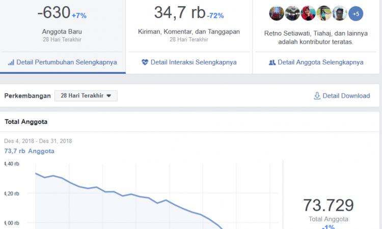 Grup facebook Niche cari Jodoh 70k member