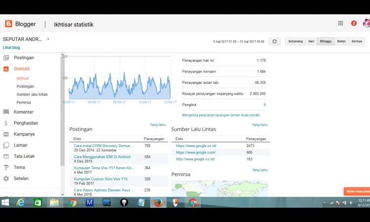 Jual Blog Nhice Android Umur 5 Tahun Domain TLD Umur 2 Tahun Lebih