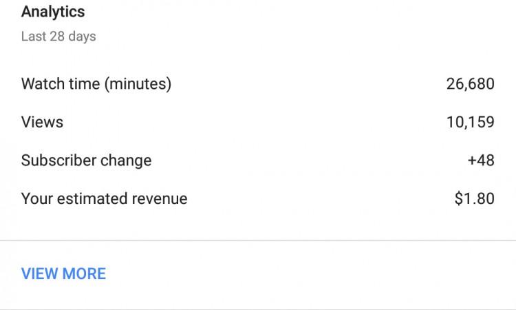 Akun Youtube Monetization