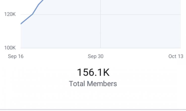 [WTS] Group Facebook 150k Members + FP Facebook 12k Likes