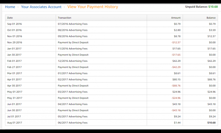 Akun amazon 2016 full verified dan sering PO via payoneer
