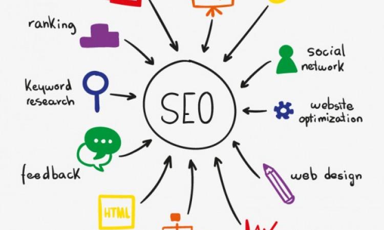 - Jasa Tambah Visitor Website untuk Meningkatkan Ranking SEO